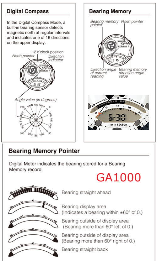 ga1000_g-shock_compass instructions diagram details orientation
