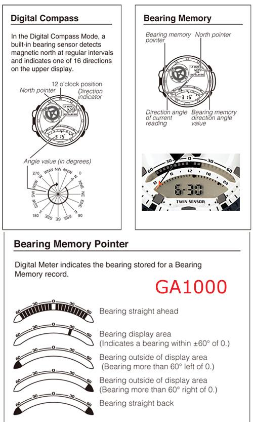 ga1000_g-shock_compass instructions diagram details orientation
